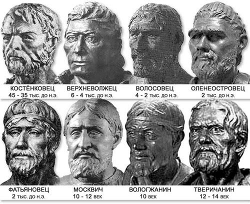 антропогенез Русской равнины (45 тыс. до н.э. - 14 век.)