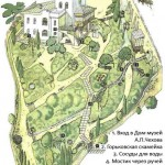 Chehov_house_map