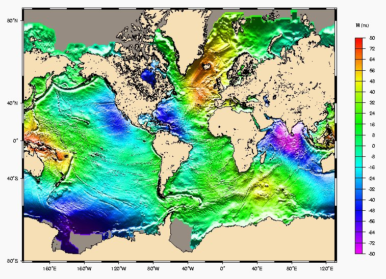 частей Мирового океана в