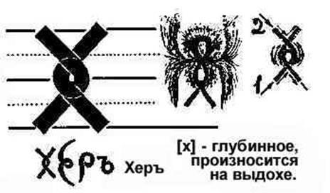 Буква Древнерусского алфавита Херь