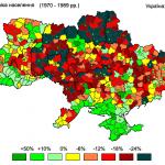 Почему вымирает Украина?