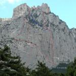 Список горнолесных мест Крыма открытых для туристов.