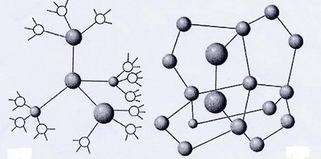 structure2.jpg. Структура воды и льда.