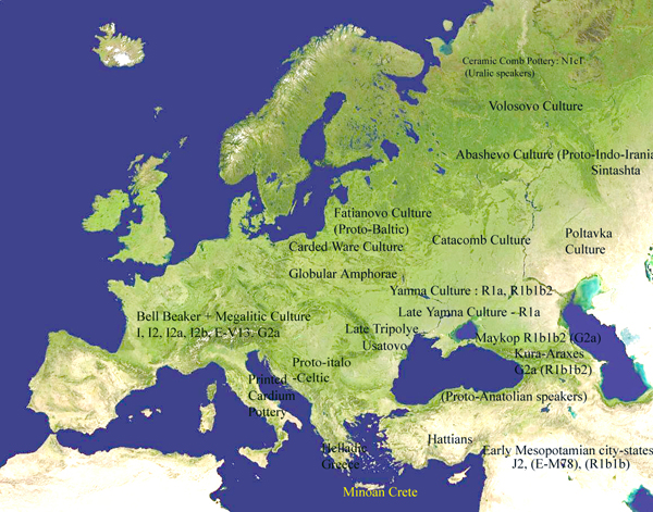 Early Bronze Age cultures in Europe around 4500 to 5000 years old