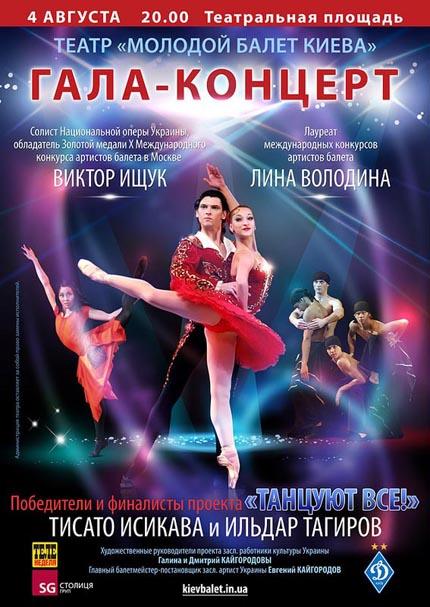 Молодой балет