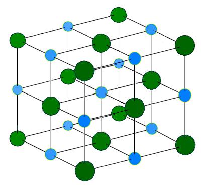 натрий хлор - соль