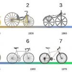 Как изобретали велосипед?