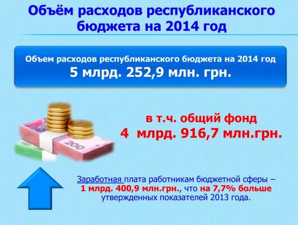 2014-бюджет