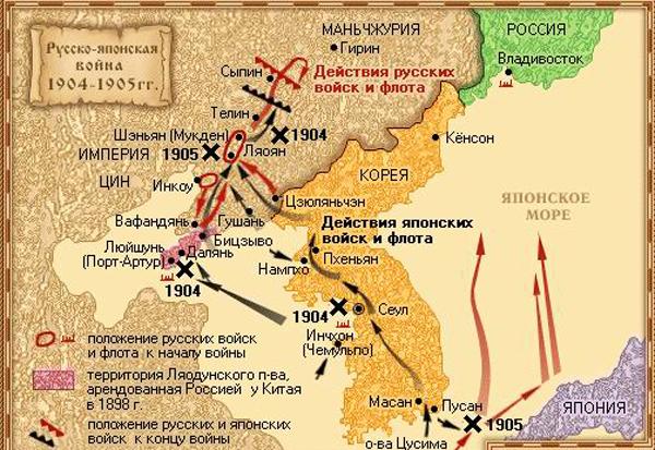 русско-японская война 1904-05