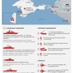 Какие войска Черноморского флота уже есть в Крыму по договору?
