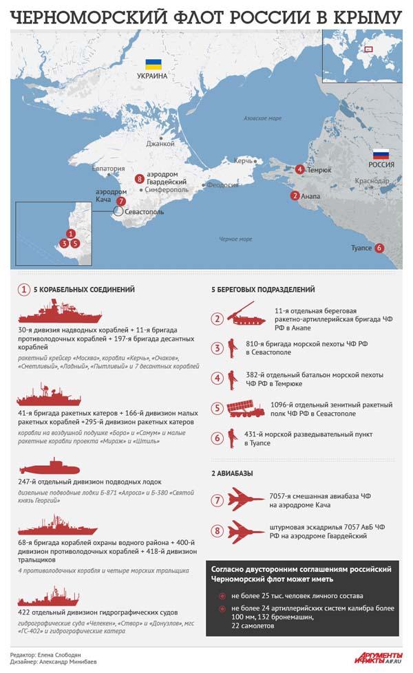 черноморский флот россии в крыму