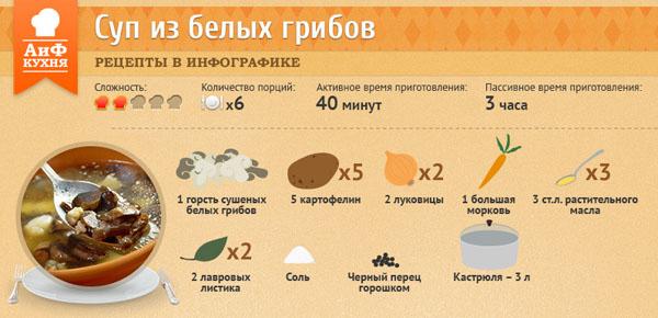 1-супы из свежих грибов