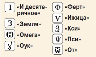 Петровская реформа 1708 г.