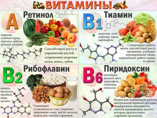 1-витамины