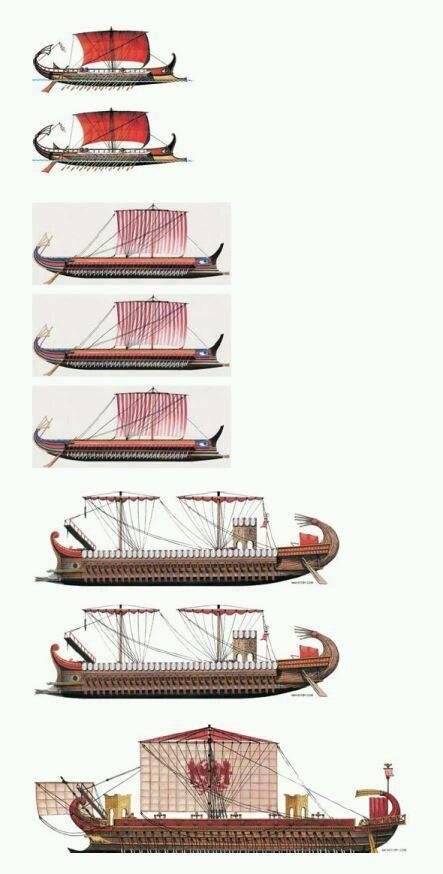 Эволюция греческого военного корабля,