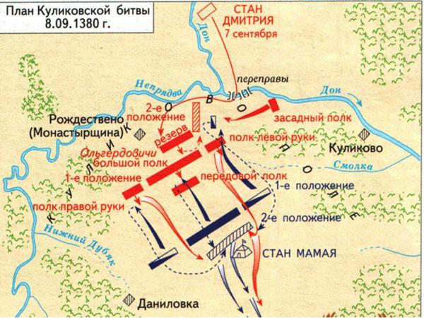 карта-куликовской битвы