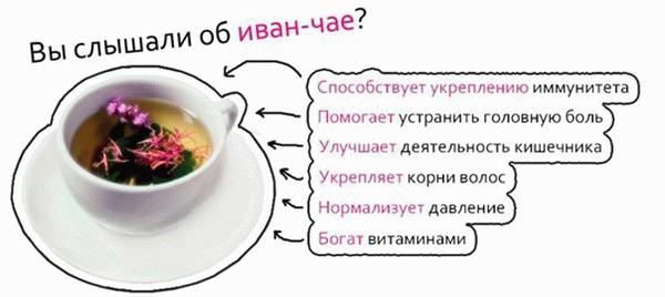 Рецепты применения иван чая