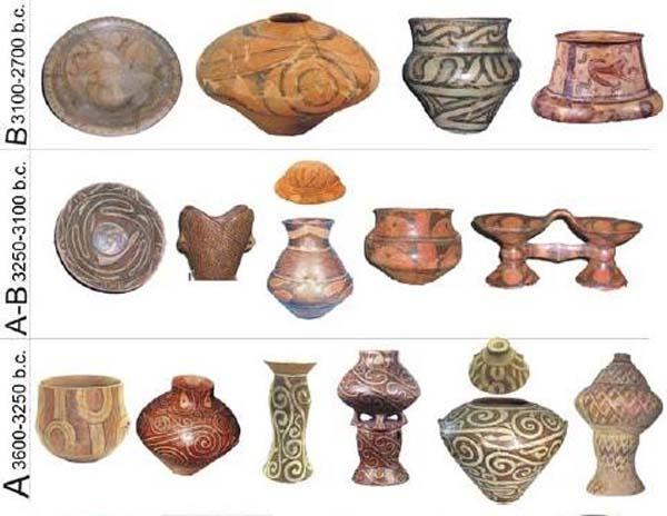 Ceramica cultura Cucuteni=даты