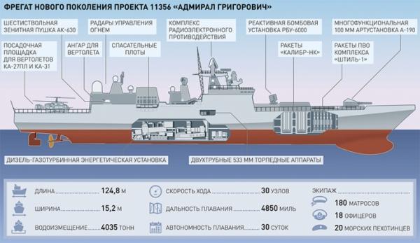григорович-адмирал2016