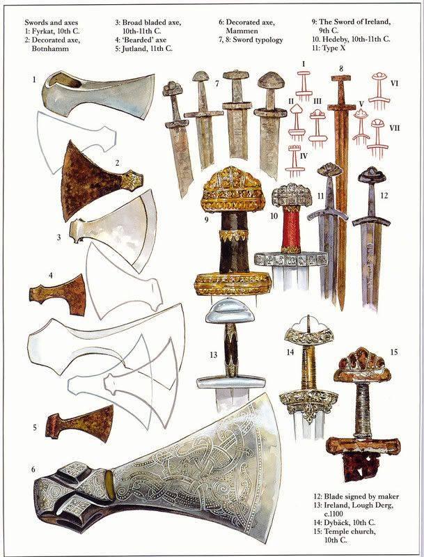 мечи и топоры