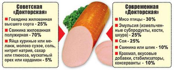 01-докторская колбаса