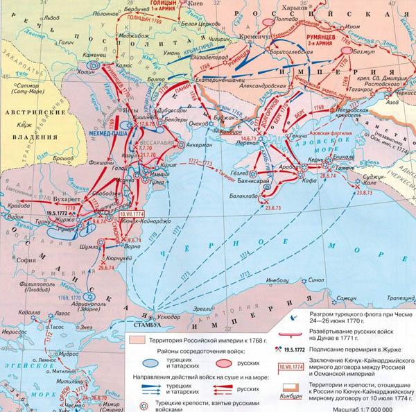 0-рус-тур-война-1768-74 (1)
