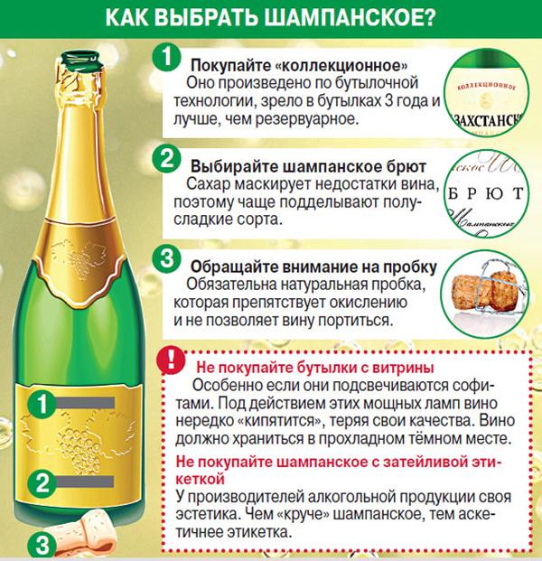 kak-vybrat-shampanskoe