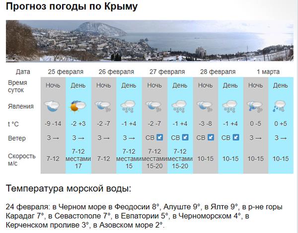 00-погода-крым