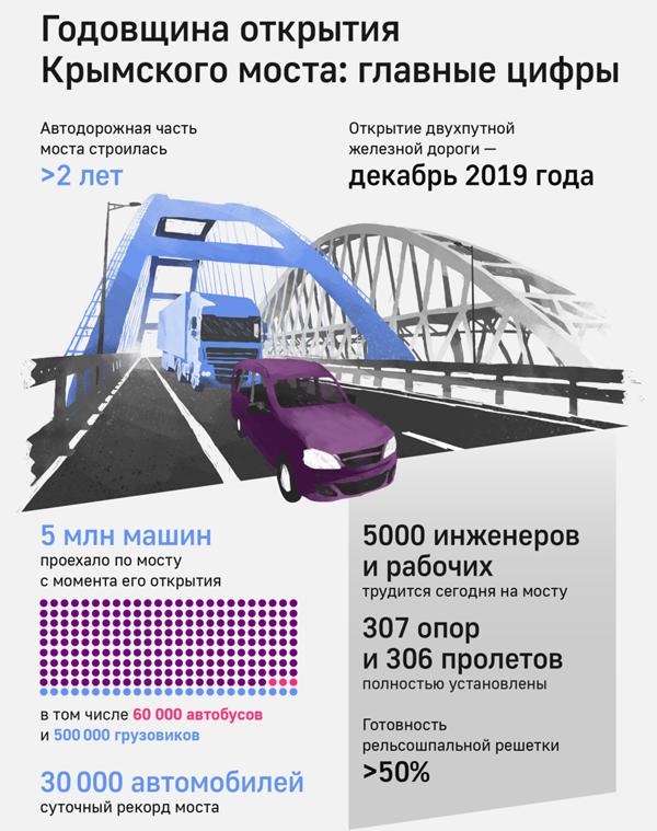 00-мост-2