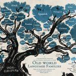 Русский язык в числе самых популярных языков мира