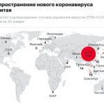 В России быстро определяют коронавирус COVID-2019 и контролируют на границах