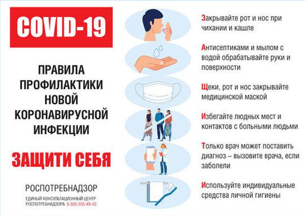 правила защиты о вируса