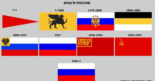 0-флаги россии