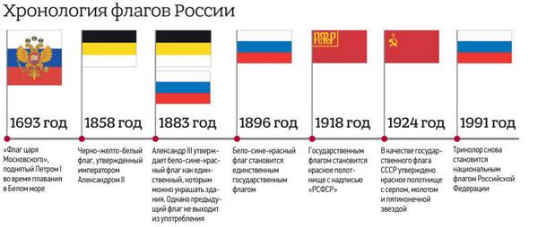 00-флаги россии