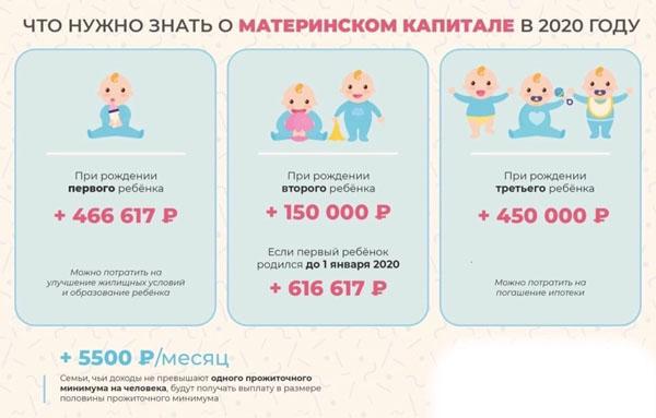 материнский капитал в 2020