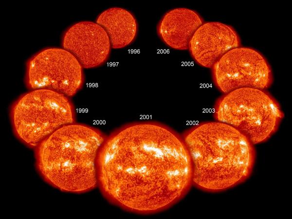 Формирование полоидального поля при вращении Солнца (причина появления солнечных пятен
