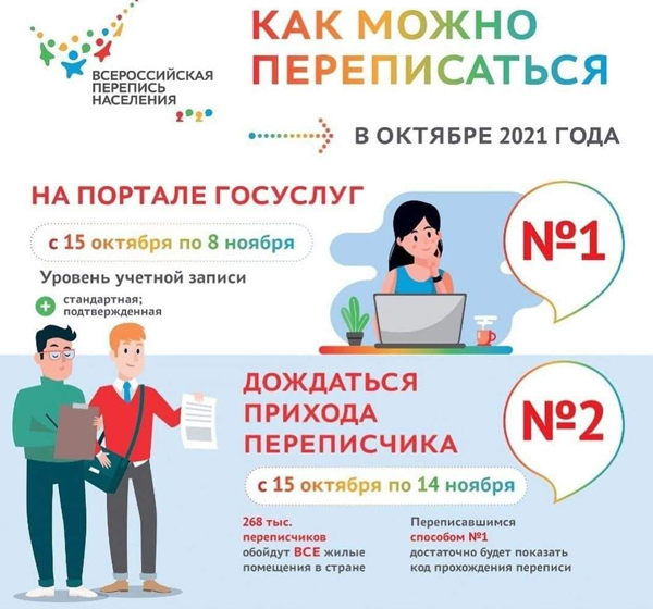 15 октября по 14 ноября пройдёт перепись населения.