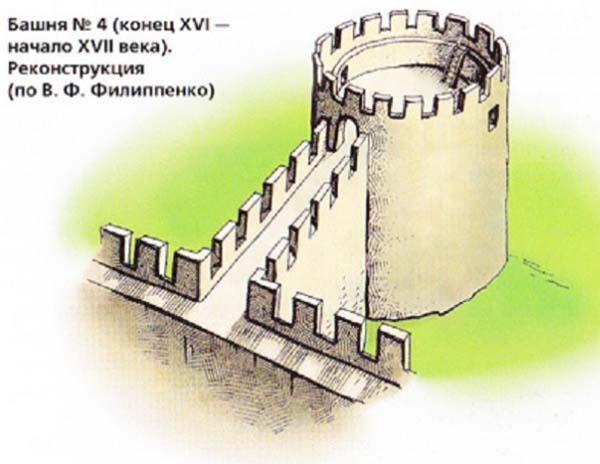 каламита - башня