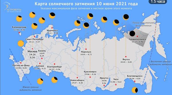 10 июня 2021 -солнечное затмение