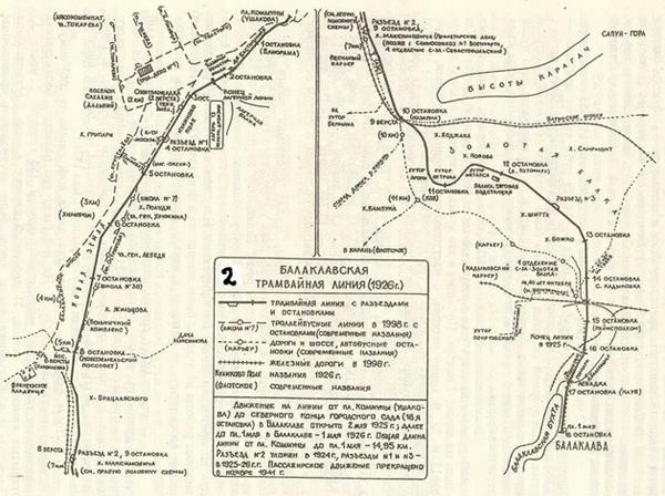 трамвай Балаклава-севастополь
