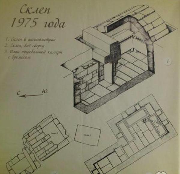 Склеп Геракла в Анапе раскопки 1975